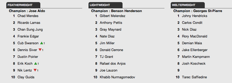 Ufc_rankings_medium