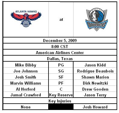 Mavs_vs_hawks_medium