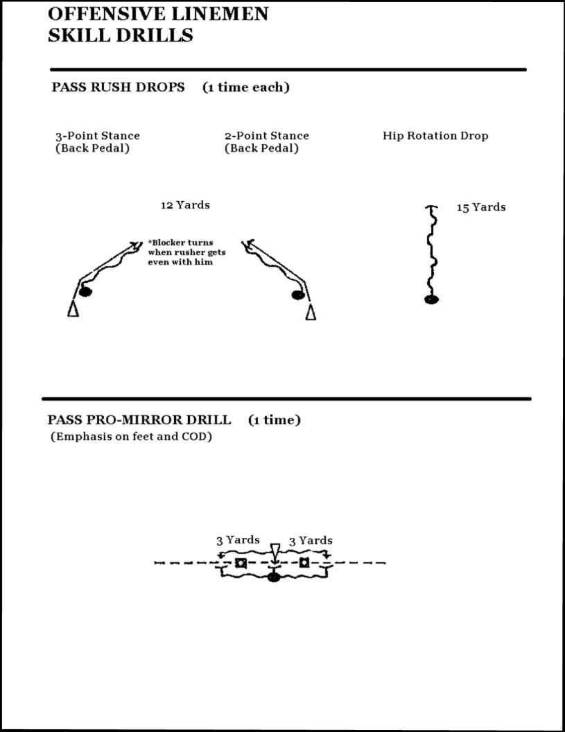 Oline Drills 1 Medium