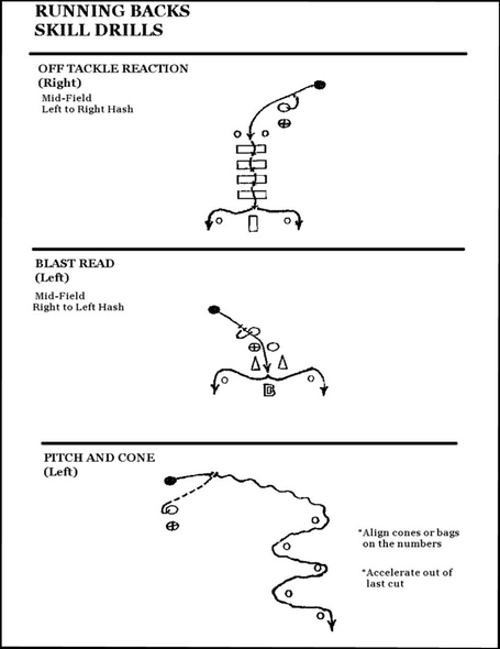 Rb_drills_1_medium