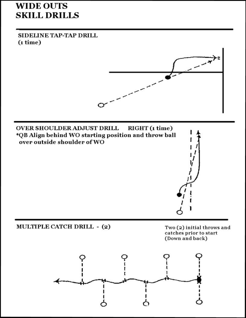 Nfl combine 2013 primer the position specific drills offensive wrdrills1medium pooptronica