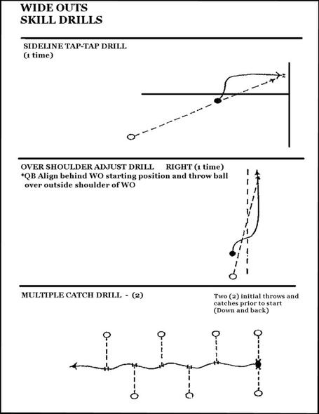 Wr_drills_1_medium