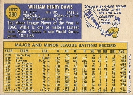 70_topps_willie_davis__back__medium