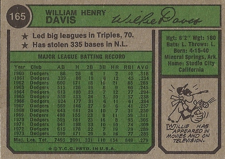 74_topps_willie_davis__back__medium