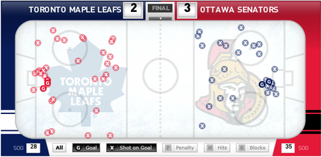 Sens-leafs_medium
