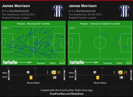 Morrison_medium