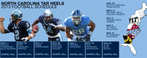 Unc Not Ready To Concede Our State Tar Heel Blog