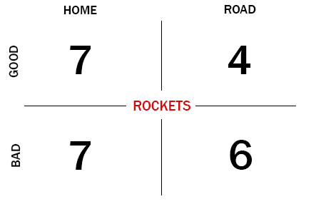 Rockets_square_medium