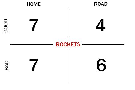 Rockets_square_medium