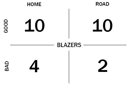Blazers_square_medium