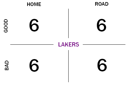 Lakers_square2_medium