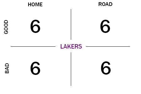 Lakers_square2_medium