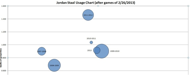 Staal_usage_large