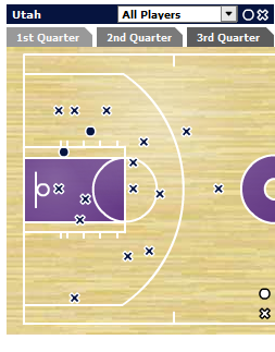 Lakersshotchart_medium