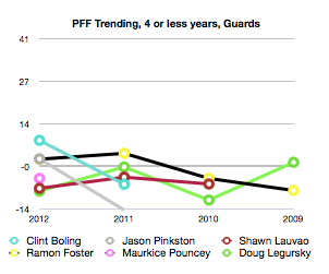 Pff_trending_guards_2_medium