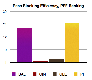 Pff_pass_blk_medium