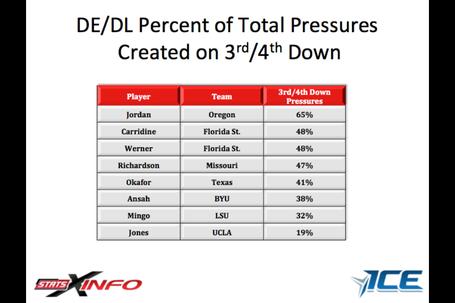 4th_down_pressure_medium