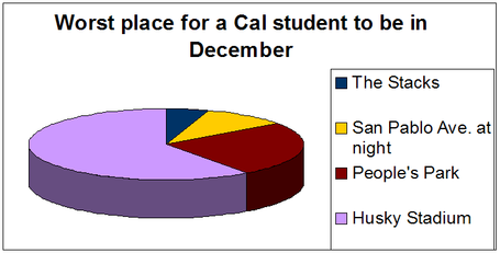 Calstudentdecember_medium