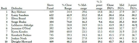 Sloan-chart_medium