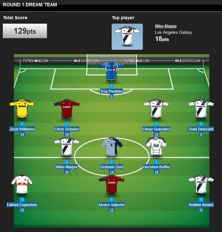 Round_1_dream_team_medium
