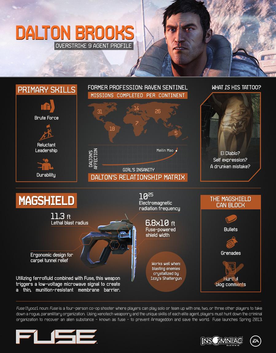 02_dalton_infographic_final