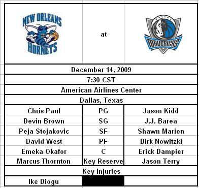 Mavs_vs_hornets_medium