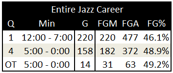Big_al_time_-_jazz_career