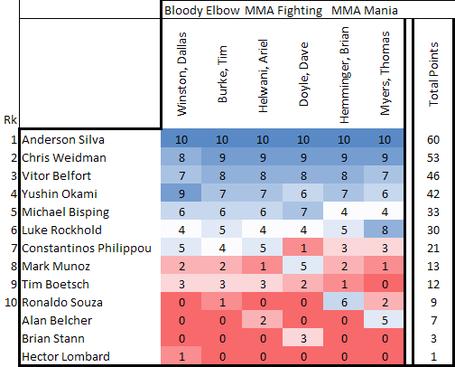Middleweight_table_medium