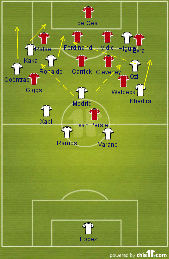 Manu-madrid-10vs11_medium