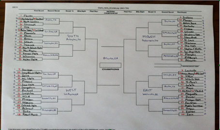 13_kp_mock_bracket_medium