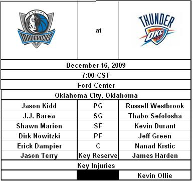 Mavs_at_thunder_medium