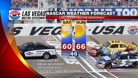Nascar_2013_las_vegas_forecast_medium