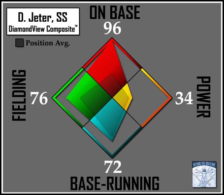 Batter-dvc2-yankees-ss-jeter_medium