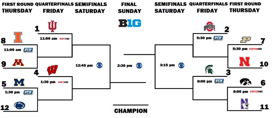 bhgp big ten tournament pick em black heart gold pants