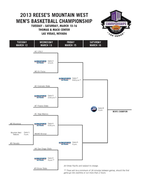 Mw-13-champ-bracket_medium