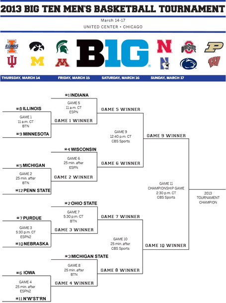 Bigtenmensbracket_medium