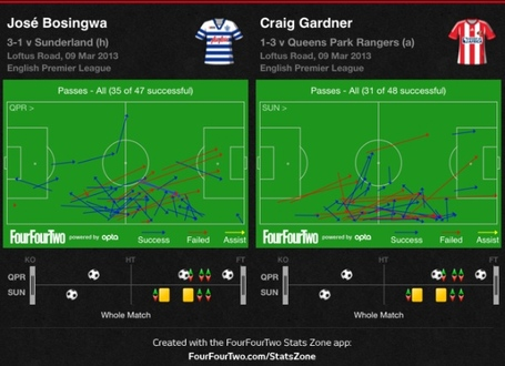 Bosingwa_v_gardner_medium