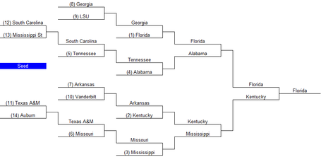 2013sectseedbracket_medium