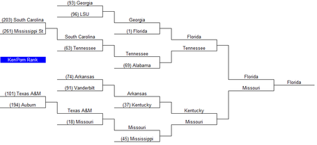2013sectkenpombracket_medium