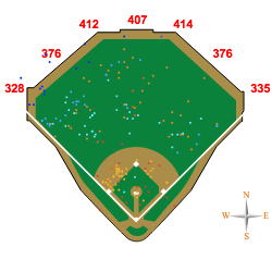 Cody_ross_bip_homerun_medium