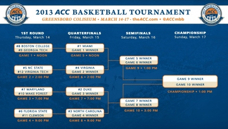 Acc_tourney_medium
