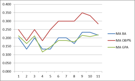 Ross_moving_averages_medium