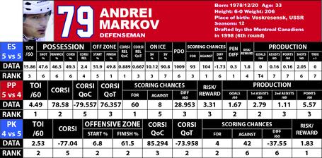 Markov_medium
