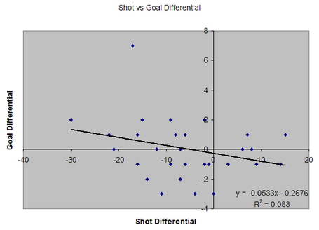 Goals-vs-shots_medium