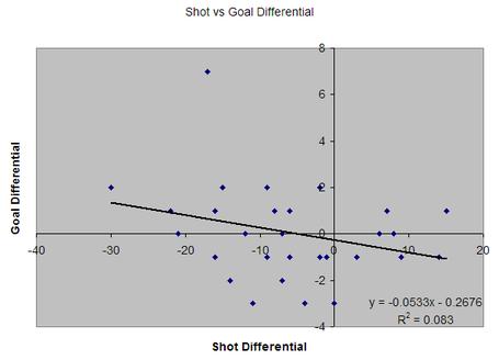 Goals-vs-shots_medium