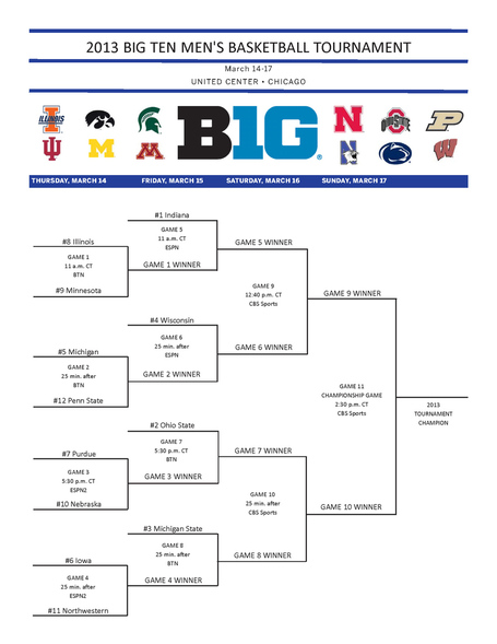 2013mbbbracket_medium
