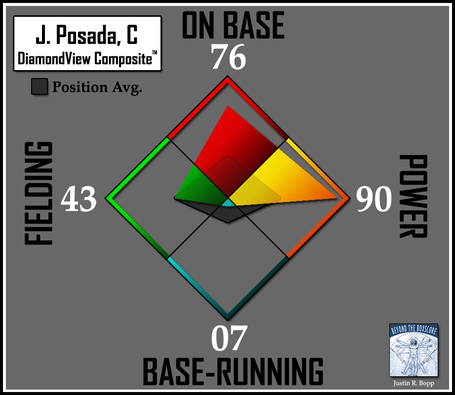 Batter-dvc2-yankees-c-posada_medium