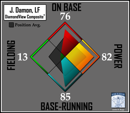 Batter-dvc2-yankees-lf-damon_medium