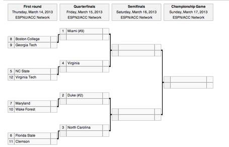 2013_acc_tournament_medium