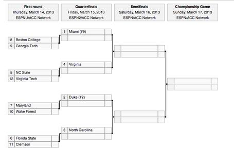 2013_acc_tournament_medium